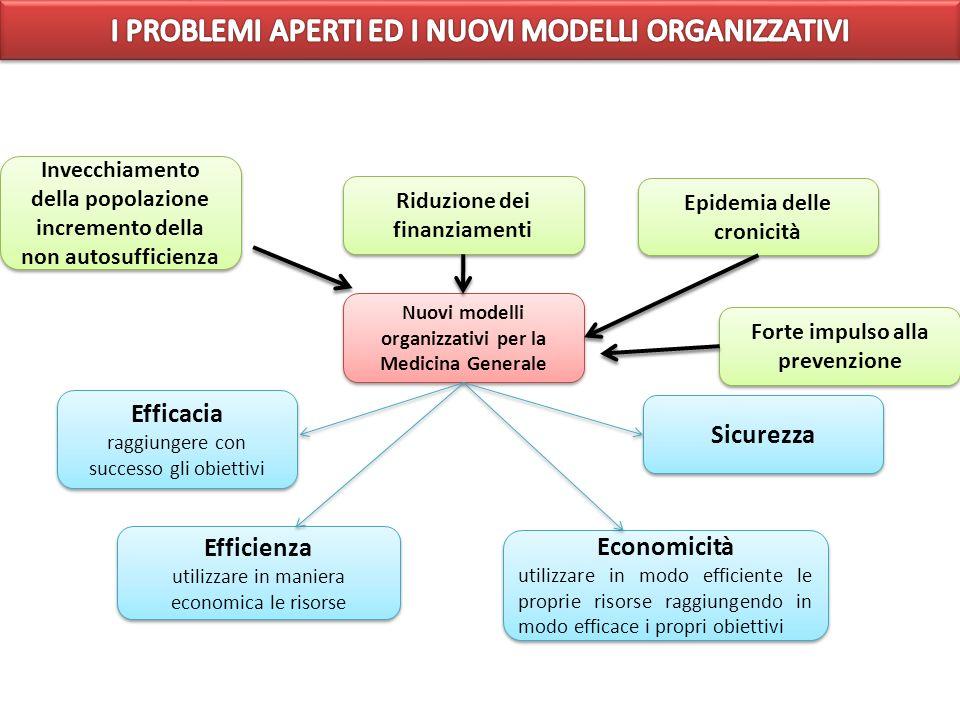 Un modello improprio di assistenza territoriale