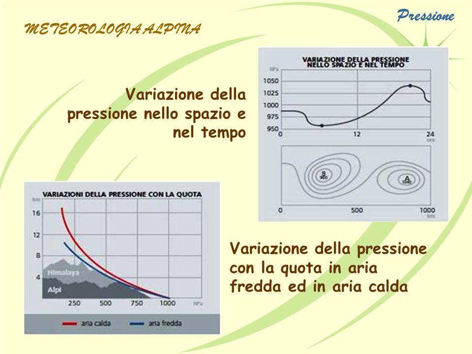 Variazione della pressione nello spazio e nel tempo Variazione della pressione con la quota in aria fredda ed in aria calda METEOROLOGIA ALPINA Pressi