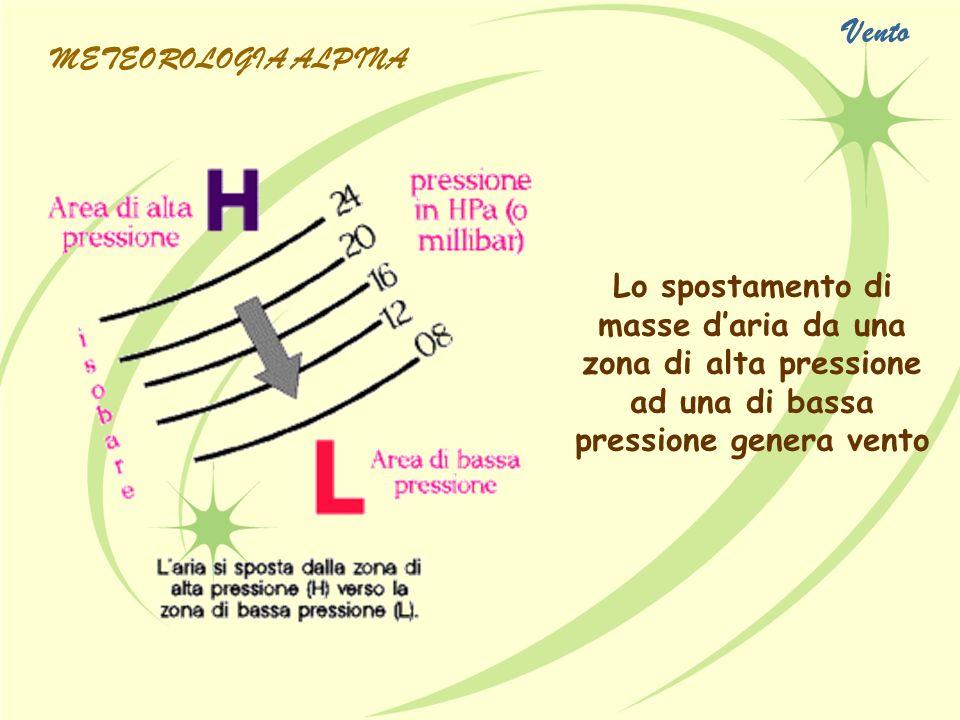 Lo spostamento di masse daria da una zona di alta pressione ad una di bassa pressione genera vento METEOROLOGIA ALPINA Vento