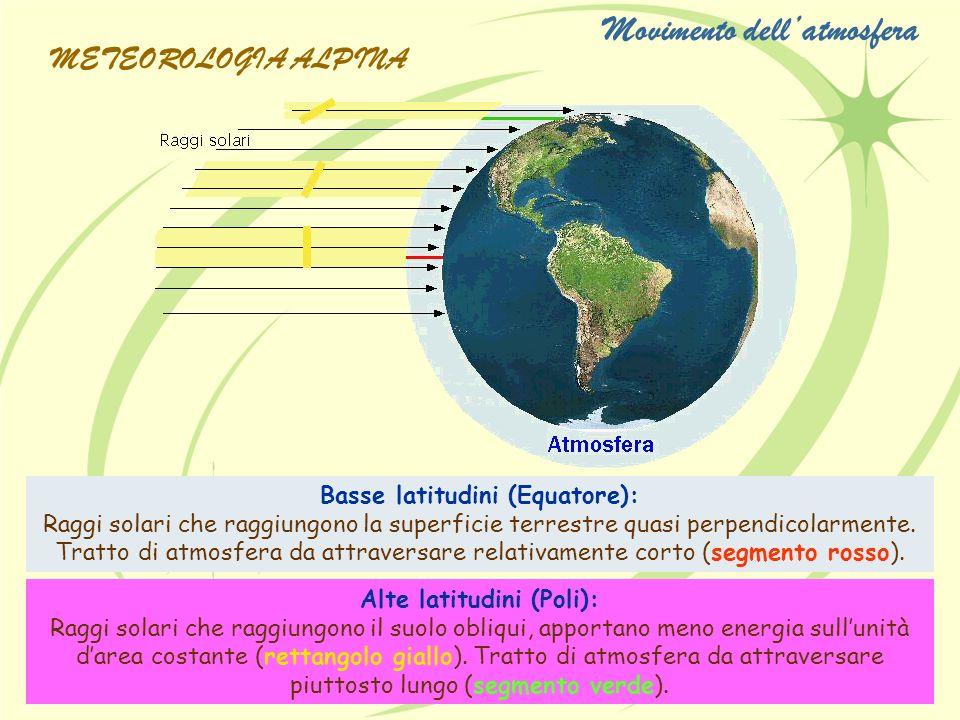 Basse latitudini (Equatore): Raggi solari che raggiungono la superficie terrestre quasi perpendicolarmente. Tratto di atmosfera da attraversare relati