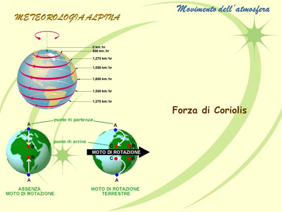 Forza di Coriolis METEOROLOGIA ALPINA Movimento dellatmosfera