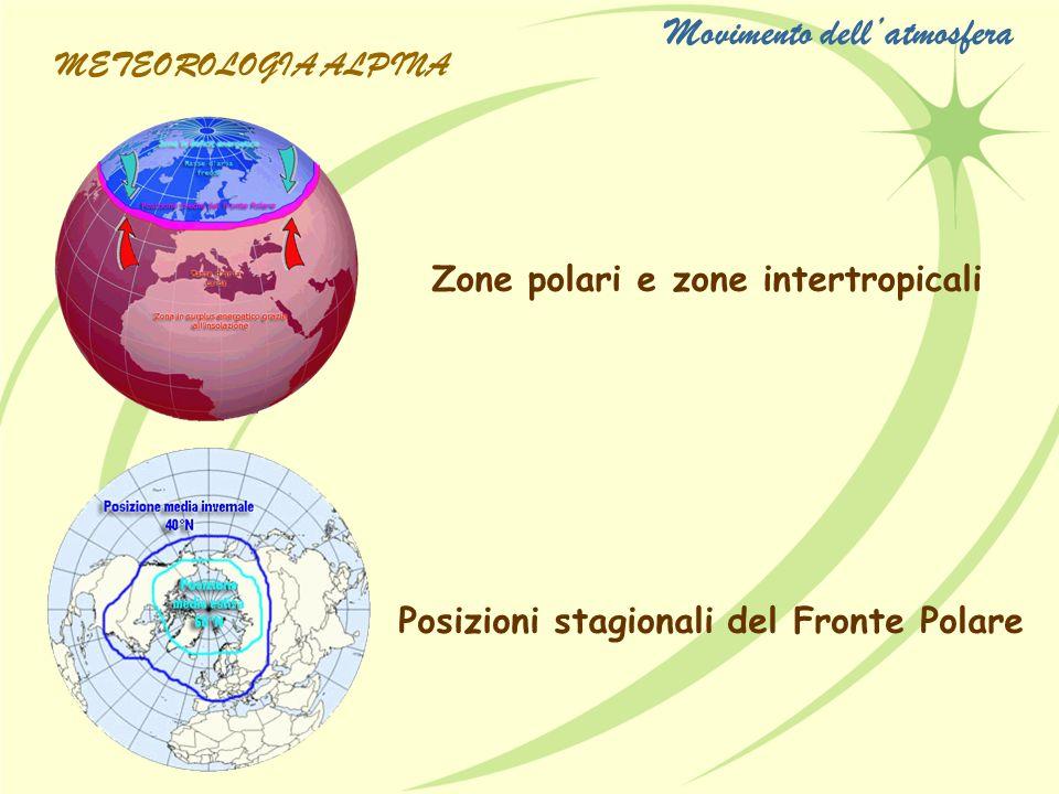 Zone polari e zone intertropicali Posizioni stagionali del Fronte Polare METEOROLOGIA ALPINA Movimento dellatmosfera