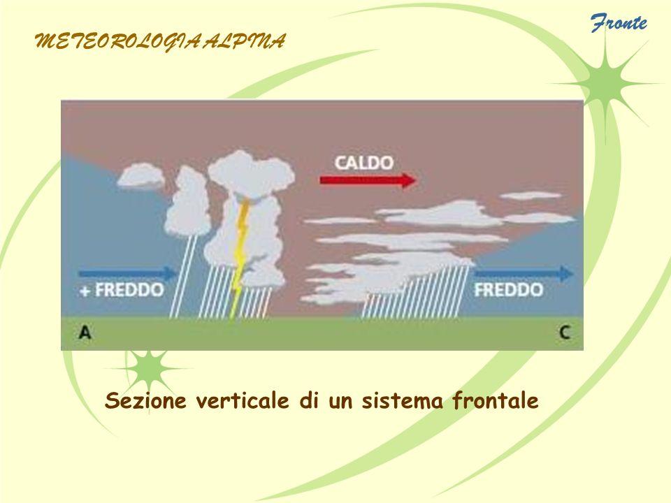 Sezione verticale di un sistema frontale Fronte