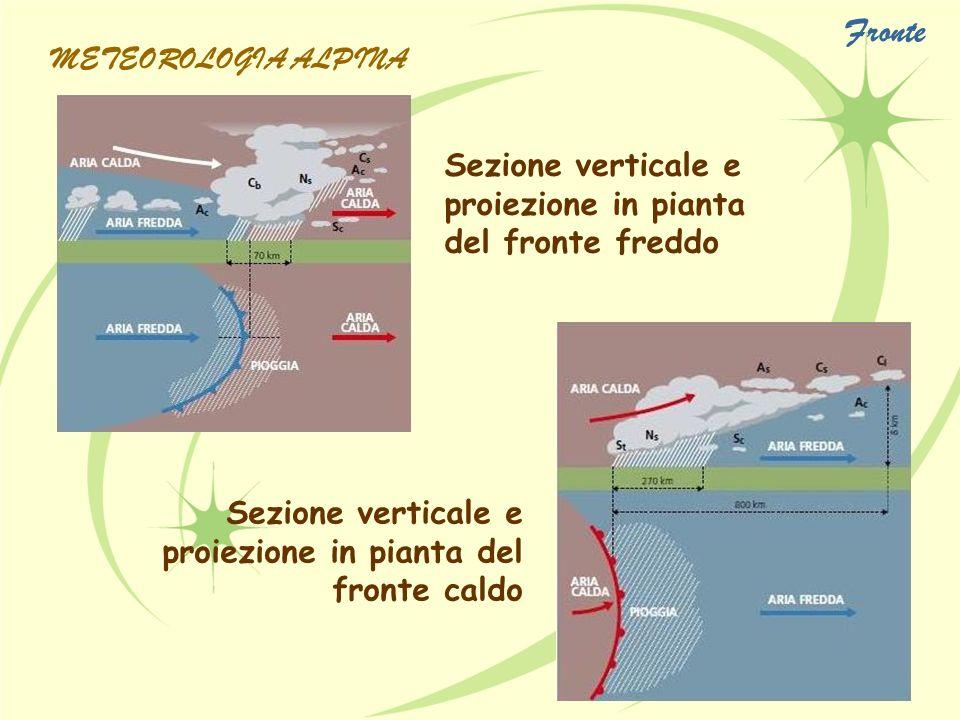 Sezione verticale e proiezione in pianta del fronte freddo Sezione verticale e proiezione in pianta del fronte caldo METEOROLOGIA ALPINA Fronte