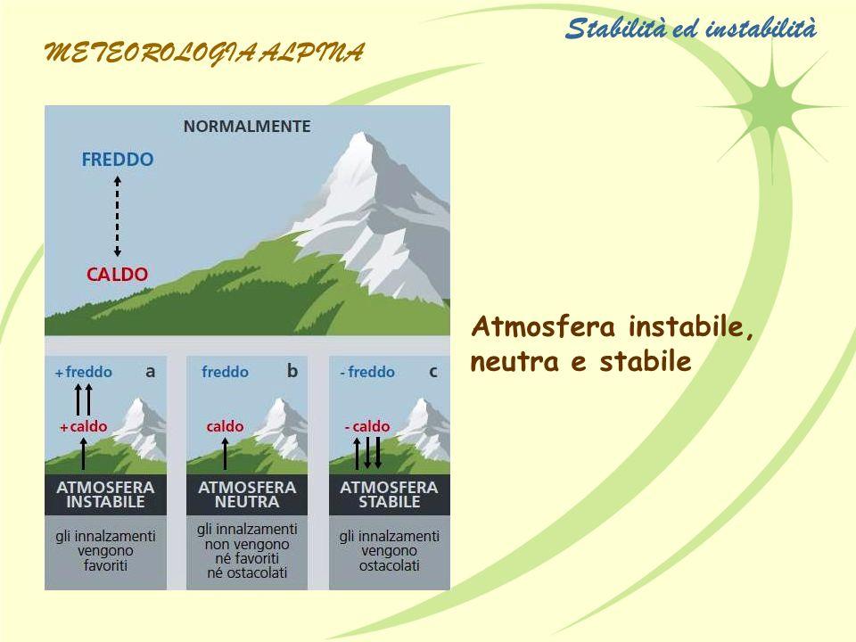 Atmosfera instabile, neutra e stabile Stabilità ed instabilità METEOROLOGIA ALPINA