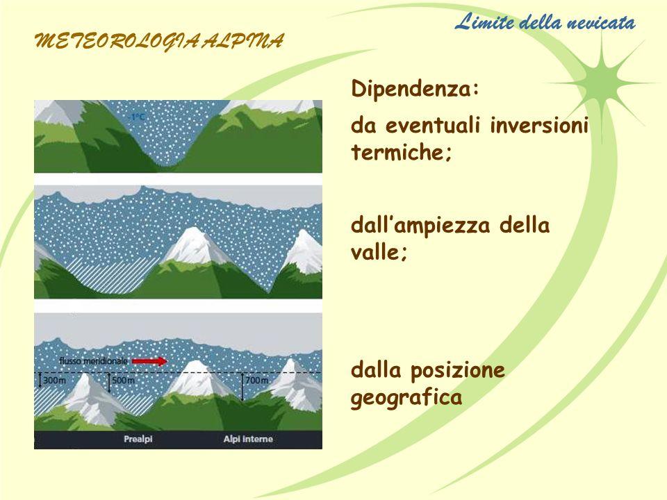 dalla posizione geografica dallampiezza della valle; da eventuali inversioni termiche; Dipendenza: METEOROLOGIA ALPINA Limite della nevicata