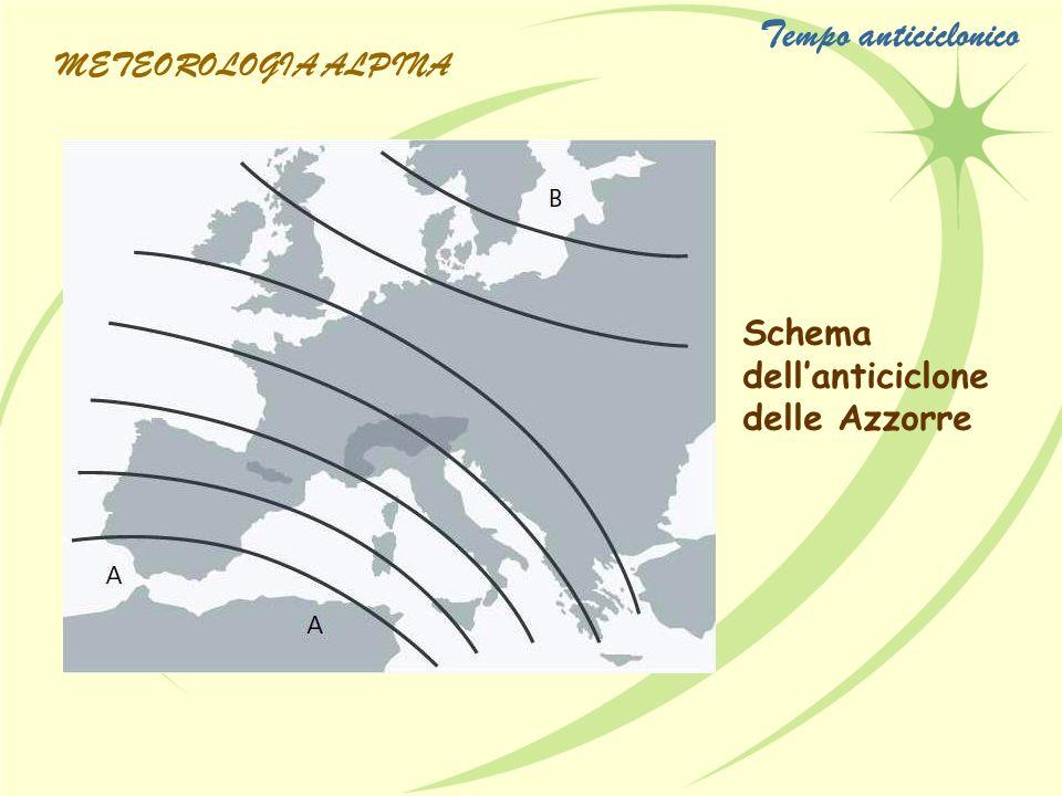 Schema dellanticiclone delle Azzorre METEOROLOGIA ALPINA Tempo anticiclonico
