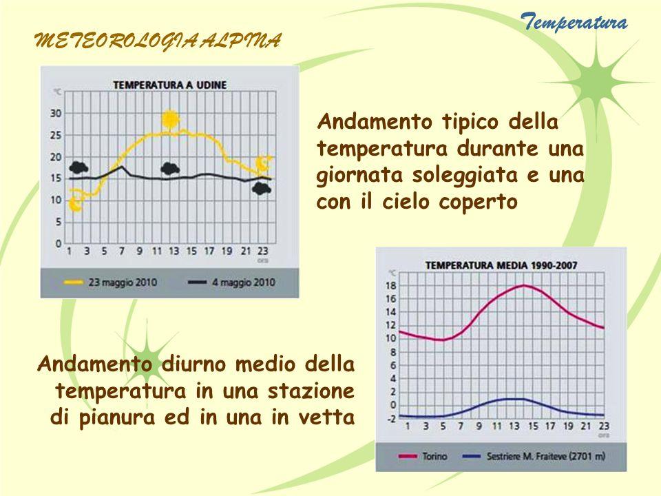 Andamento annuale medio della temperatura in una stazione di pianura ed una in vetta Schema del bilancio termico aria-neve METEOROLOGIA ALPINA Temperatura