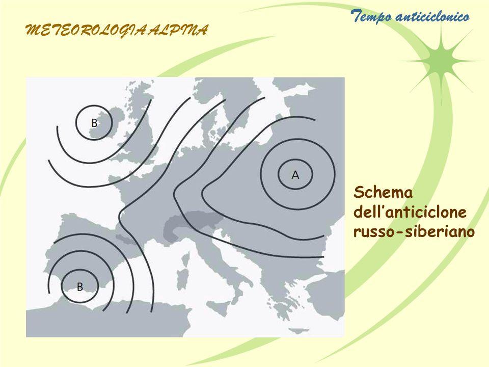 Schema dellanticiclone russo-siberiano METEOROLOGIA ALPINA Tempo anticiclonico