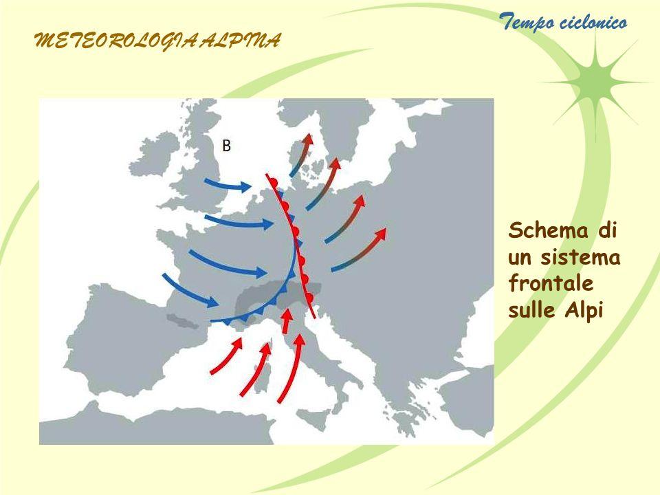 Schema di un sistema frontale sulle Alpi METEOROLOGIA ALPINA Tempo ciclonico
