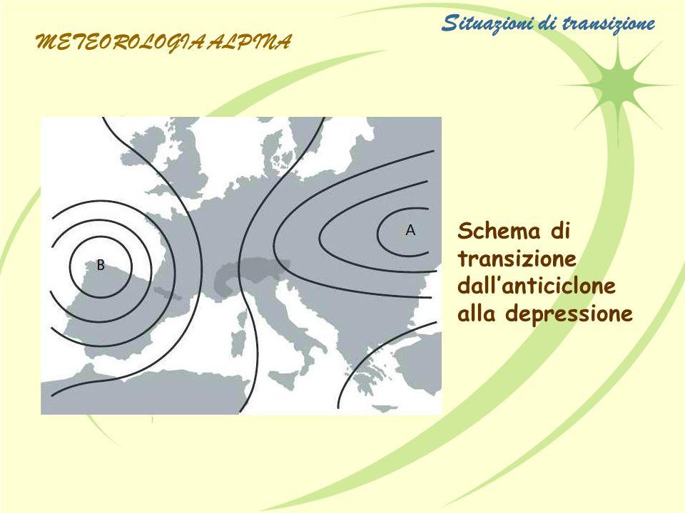 Schema di transizione dallanticiclone alla depressione Situazioni di transizione METEOROLOGIA ALPINA