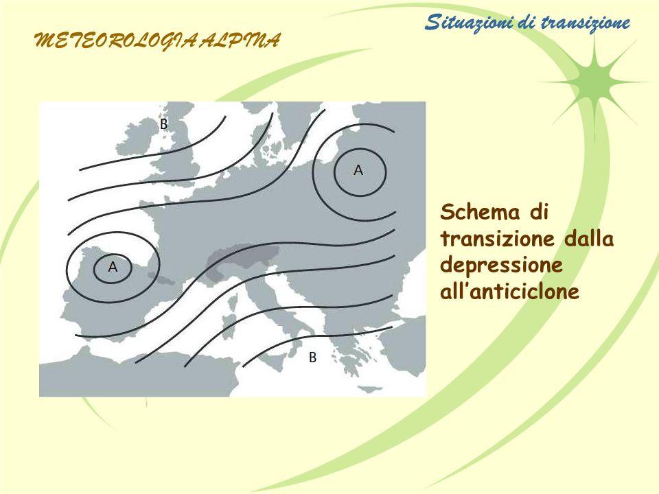 Schema di transizione dalla depressione allanticiclone METEOROLOGIA ALPINA Situazioni di transizione