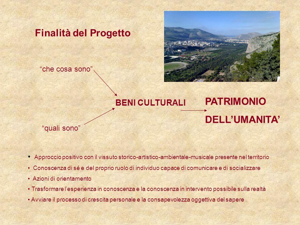 Finalità del Progetto che cosa sono quali sono BENI CULTURALI PATRIMONIO DELLUMANITA Approccio positivo con il vissuto storico-artistico-ambientale-mu