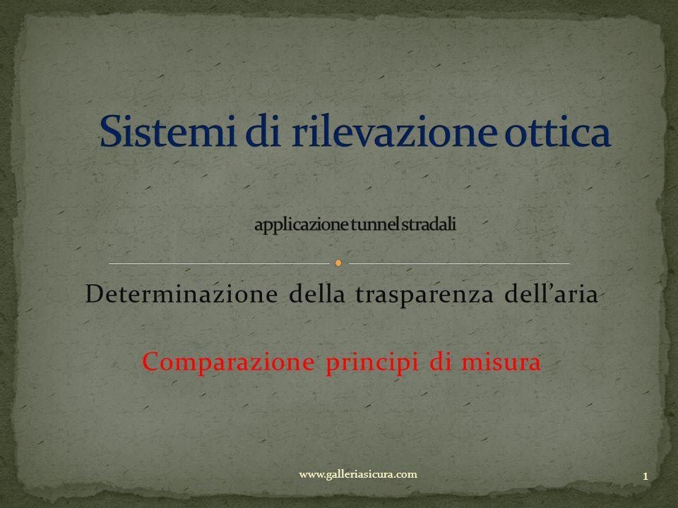 Determinazione della trasparenza dellaria Comparazione principi di misura www.galleriasicura.com 1