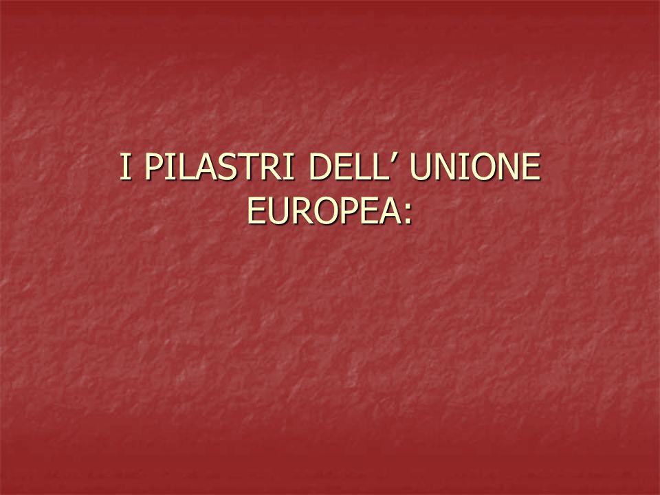 I PILASTRI DELL UNIONE EUROPEA: