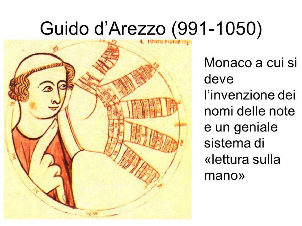 Guido dArezzo (991-1050) Monaco a cui si deve linvenzione dei nomi delle note e un geniale sistema di «lettura sulla mano»
