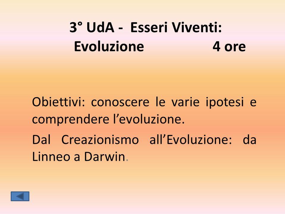 3° UdA - Esseri Viventi: Evoluzione 4 ore Obiettivi: conoscere le varie ipotesi e comprendere levoluzione. Dal Creazionismo allEvoluzione: da Linneo a