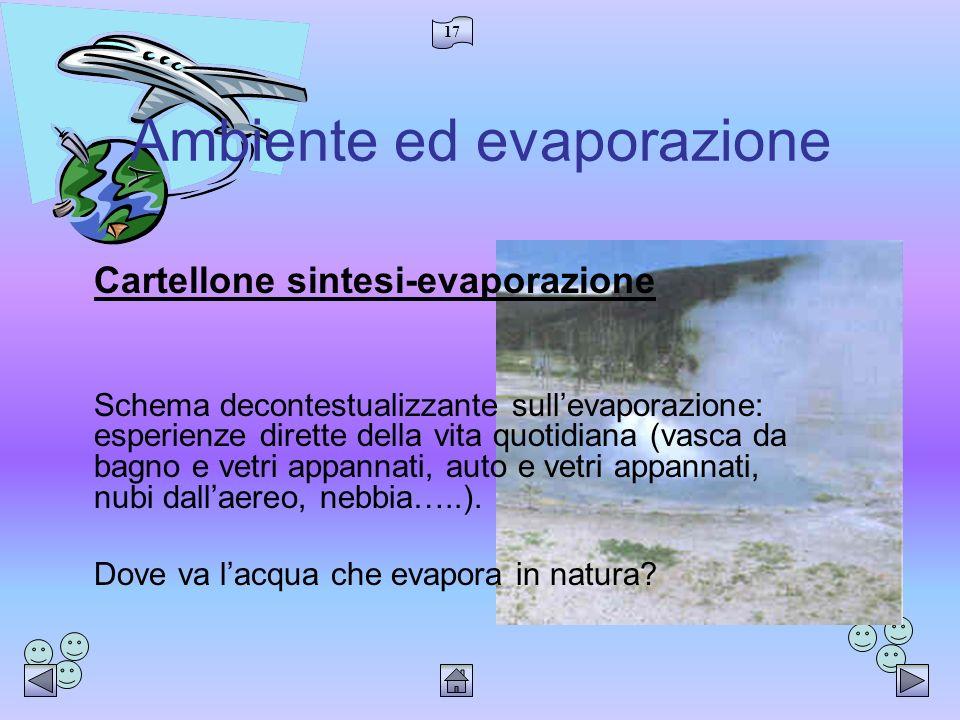 17 Ambiente ed evaporazione Cartellone sintesi-evaporazione Schema decontestualizzante sullevaporazione: esperienze dirette della vita quotidiana (vas