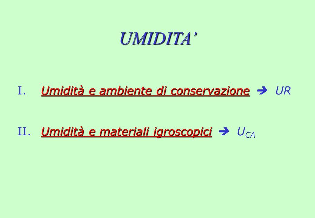 Contenuto dacqua U CA m H 2 O massa dacqua presente nel materiale m SEC massa anidra del materiale Il valore di UR e le sue variazioni ( UR) influenzano fortemente sia la qualità delle condizioni di conservazione che molti processi di degrado dei materiali igroscopici 1.Dal contenuto dacqua U CA di un materiale igroscopico dipendono fortemente le sue proprietà fisiche, geometriche e meccaniche 2.Il contenuto dacqua è fortemente influenzato da UR (e non da U .