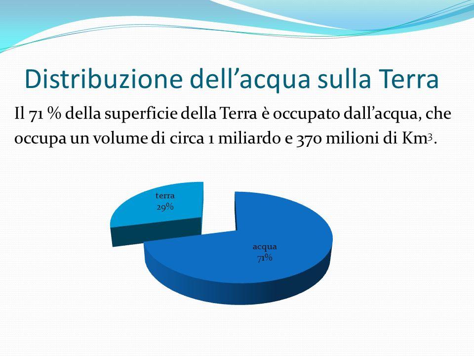 Distribuzione dellacqua sulla Terra Il 71 % della superficie della Terra è occupato dallacqua, che occupa un volume di circa 1 miliardo e 370 milioni