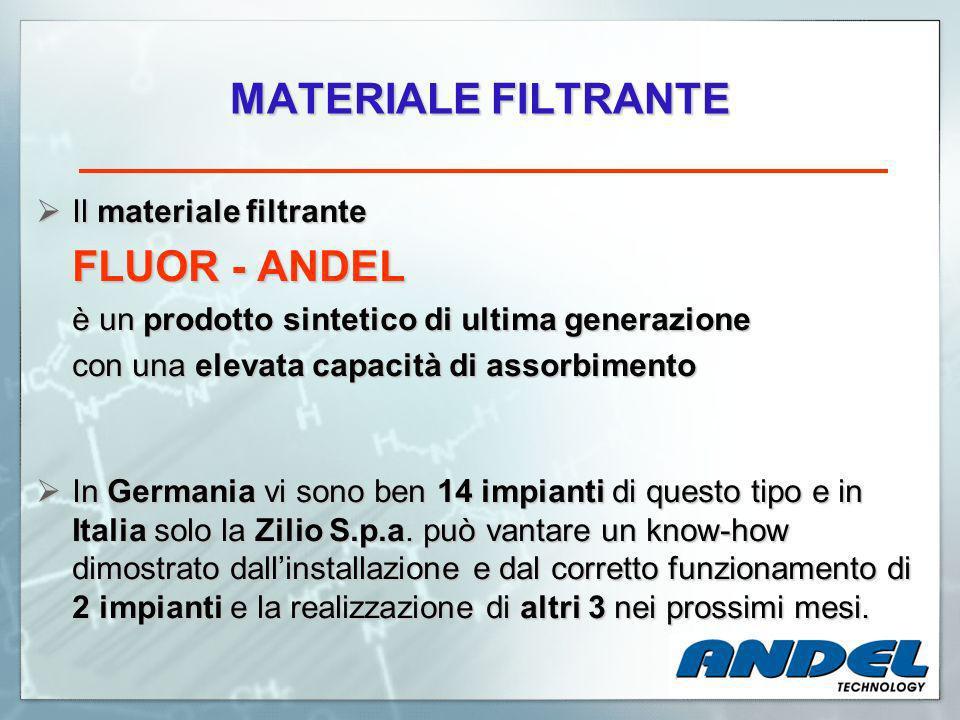 MATERIALE FILTRANTE Il materiale filtrante Il materiale filtrante FLUOR - ANDEL è un prodotto sintetico di ultima generazione con una elevata capacità di assorbimento In Germania vi sono ben 14 impianti di questo tipo e in Italia solo la Zilio S.p.a.
