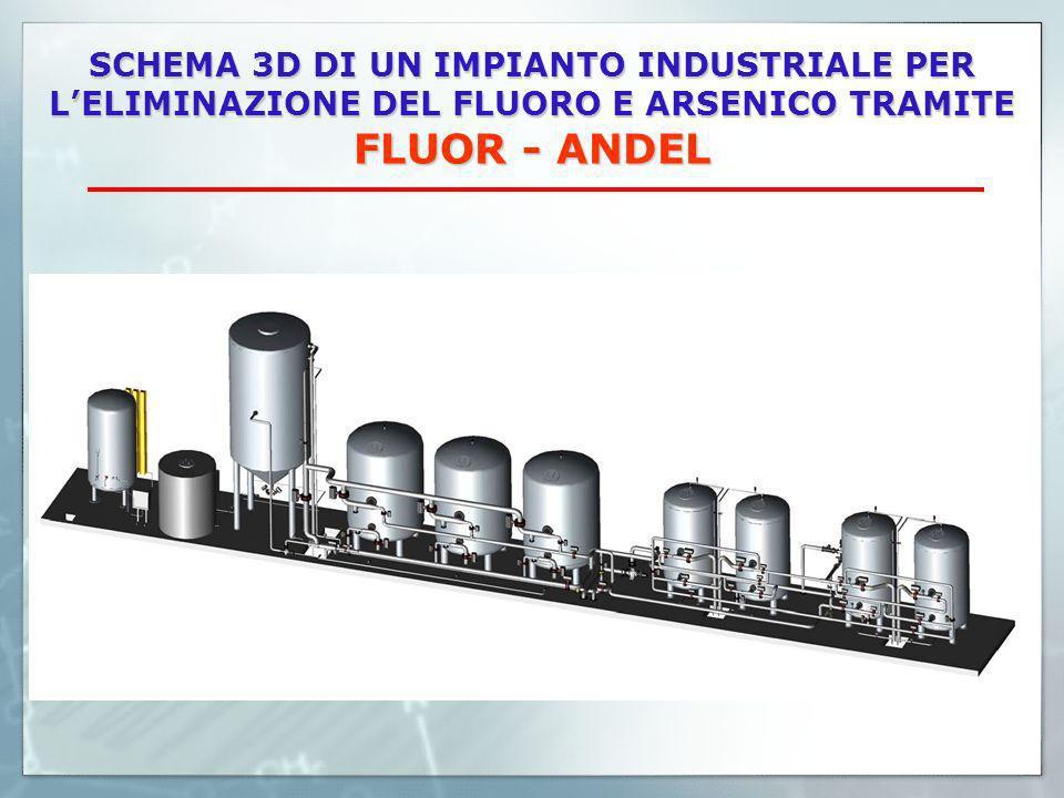 SCHEMA 3D DI UN IMPIANTO INDUSTRIALE PER LELIMINAZIONE DEL FLUORO E ARSENICO TRAMITE FLUOR - ANDEL