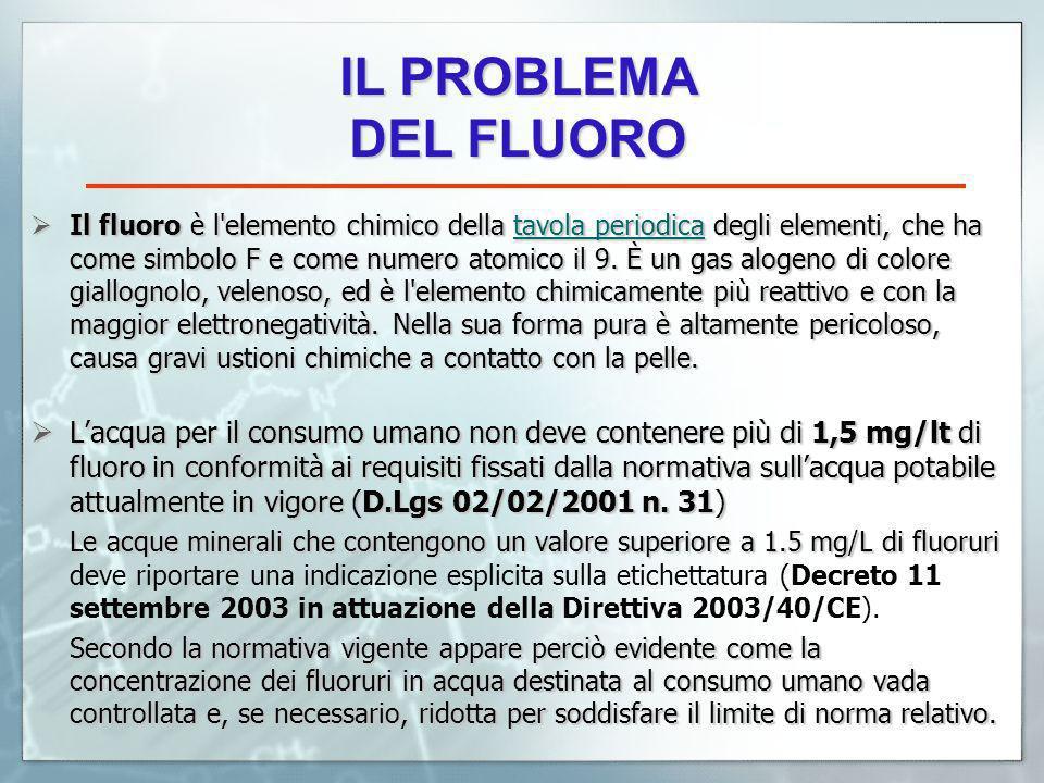 Il fluoro è l elemento chimico della tavola periodica degli elementi, che ha come simbolo F e come numero atomico il 9.