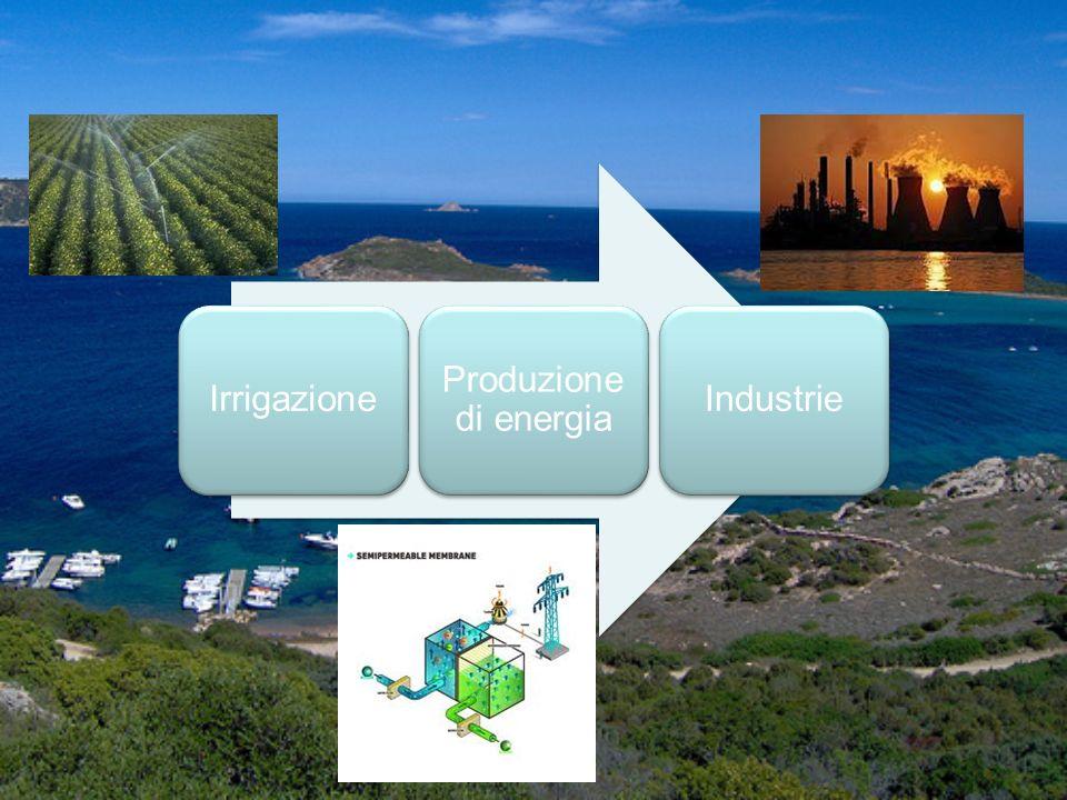 Irrigazione Produzione di energia Industrie