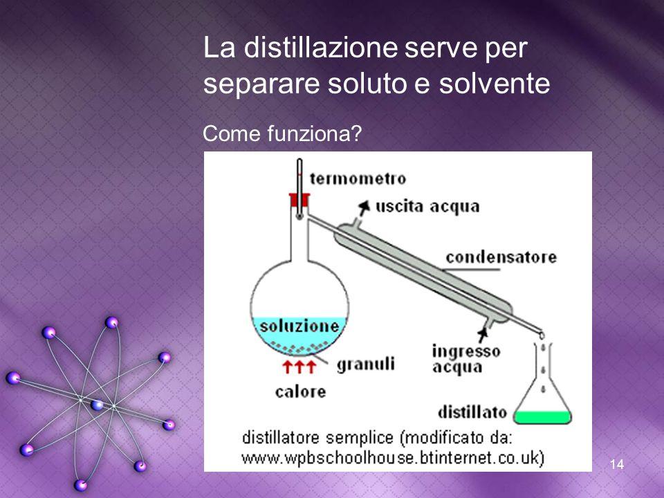 14 La distillazione serve per separare soluto e solvente Come funziona?