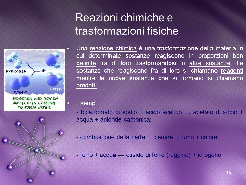 15 Reazioni chimiche e trasformazioni fisiche Una reazione chimica è una trasformazione della materia in cui determinate sostanze reagiscono in propor