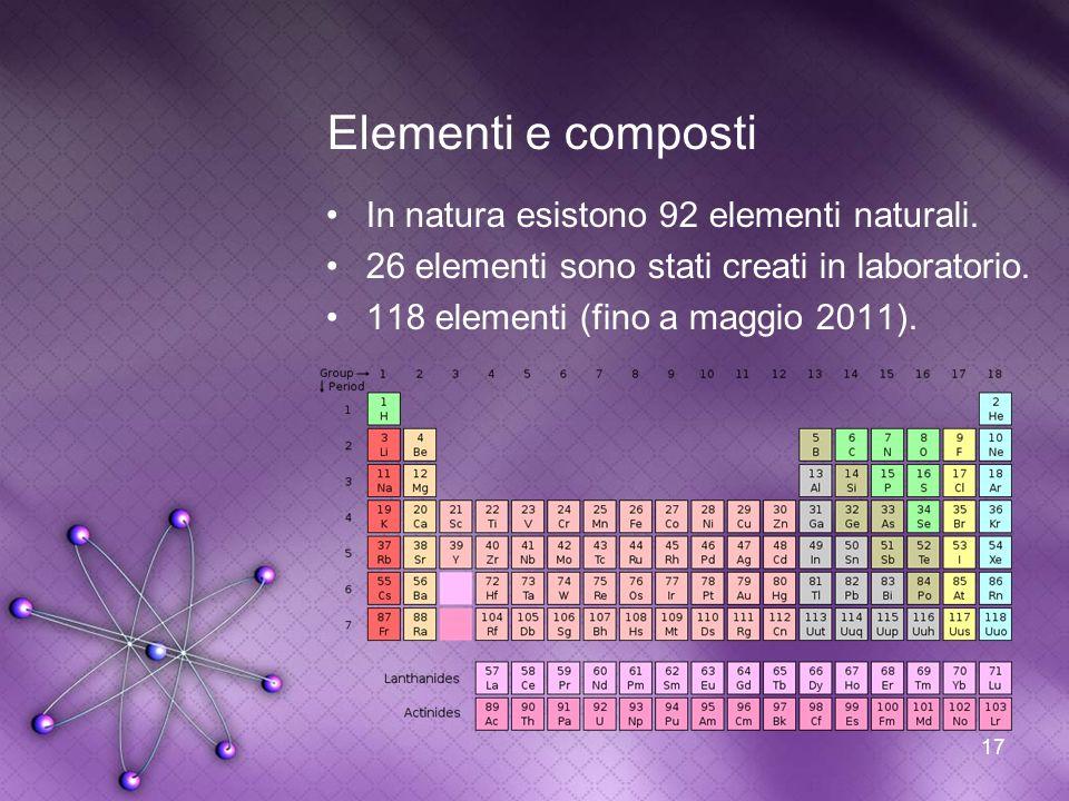 17 Elementi e composti In natura esistono 92 elementi naturali. 26 elementi sono stati creati in laboratorio. 118 elementi (fino a maggio 2011).