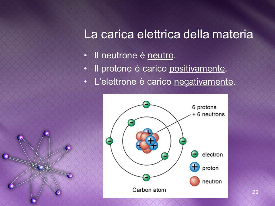 22 La carica elettrica della materia Il neutrone è neutro. Il protone è carico positivamente. Lelettrone è carico negativamente.