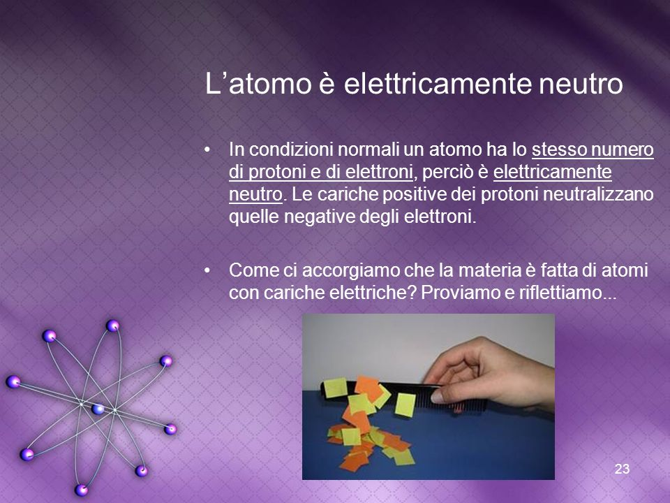 23 Latomo è elettricamente neutro In condizioni normali un atomo ha lo stesso numero di protoni e di elettroni, perciò è elettricamente neutro. Le car