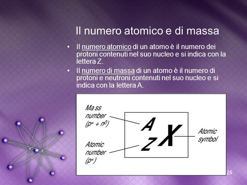25 Il numero atomico e di massa Il numero atomico di un atomo è il numero dei protoni contenuti nel suo nucleo e si indica con la lettera Z. Il numero