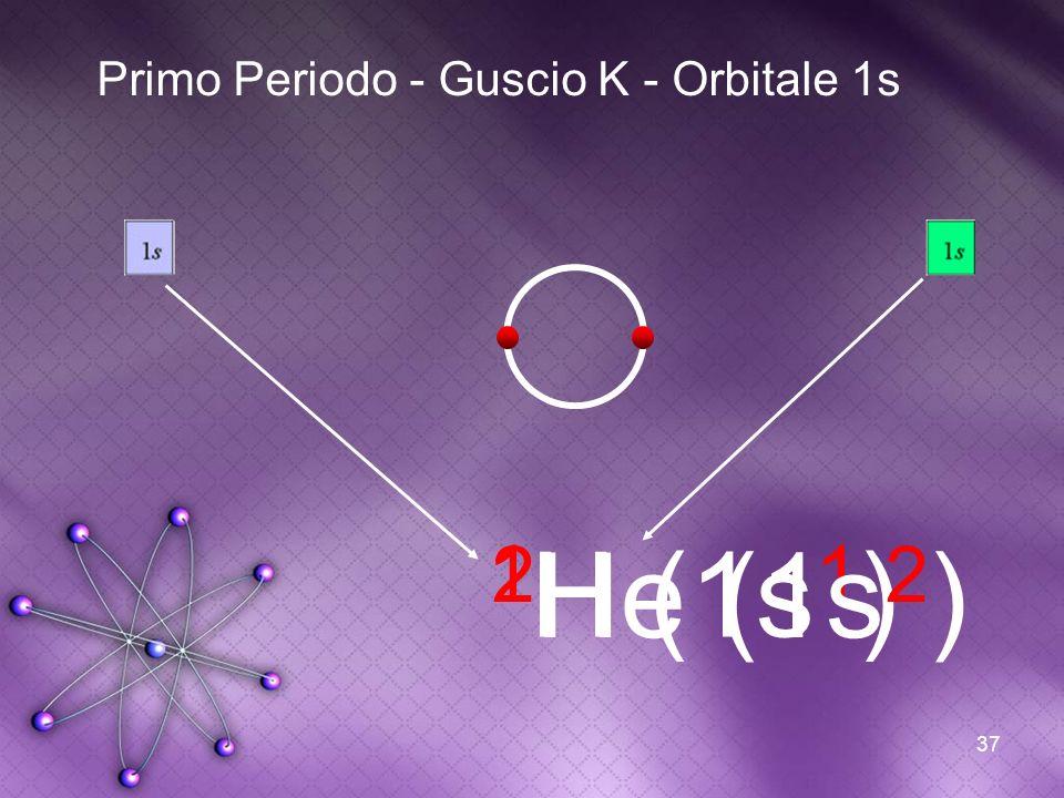 37 Primo Periodo - Guscio K - Orbitale 1s 1 H (1s 1 ) 2 He (1s 2 )