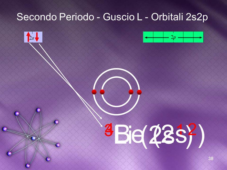 38 Secondo Periodo - Guscio L - Orbitali 2s2p 3 Li (2s 1 ) 4 Be (2s 2 )