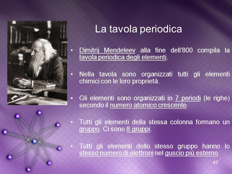 42 La tavola periodica Dimitrij Mendeleev alla fine dell800 compila la tavola periodica degli elementi. Nella tavola sono organizzati tutti gli elemen