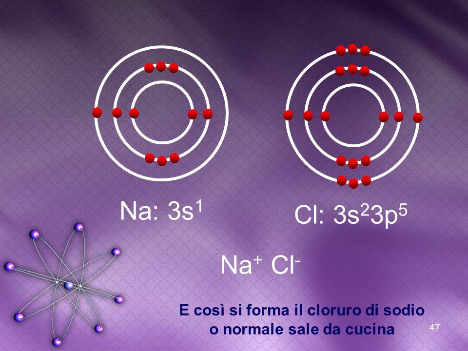 47 Na: 3s 1 Cl: 3s 2 3p 5 Na + Cl - E così si forma il cloruro di sodio o normale sale da cucina