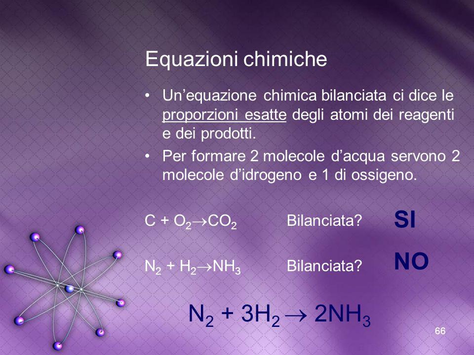 66 Equazioni chimiche Unequazione chimica bilanciata ci dice le proporzioni esatte degli atomi dei reagenti e dei prodotti. Per formare 2 molecole dac