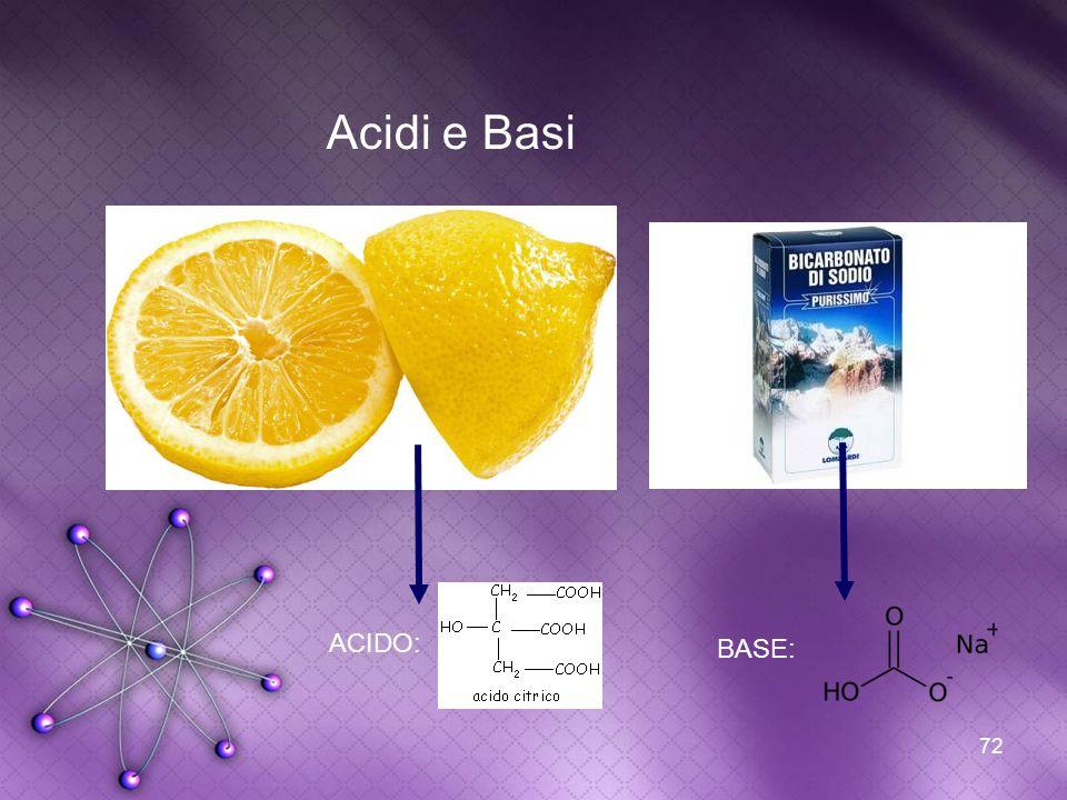 72 Acidi e Basi ACIDO: BASE: