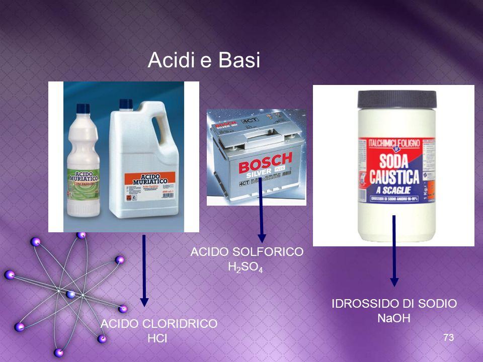 73 Acidi e Basi ACIDO CLORIDRICO HCl ACIDO SOLFORICO H 2 SO 4 IDROSSIDO DI SODIO NaOH