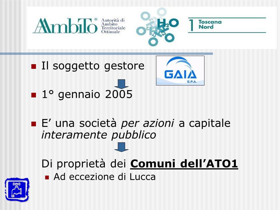 Il soggetto gestore 1° gennaio 2005 E una società per azioni a capitale interamente pubblico Comuni dellATO1 Di proprietà dei Comuni dellATO1 Ad eccez