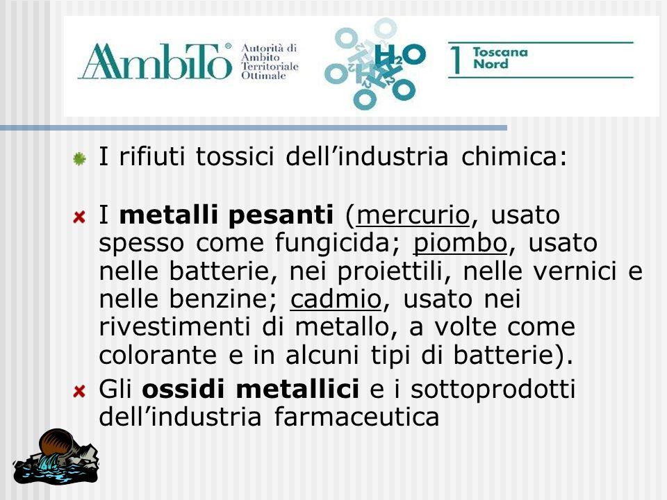 I rifiuti tossici dellindustria chimica: I metalli pesanti (mercurio, usato spesso come fungicida; piombo, usato nelle batterie, nei proiettili, nelle