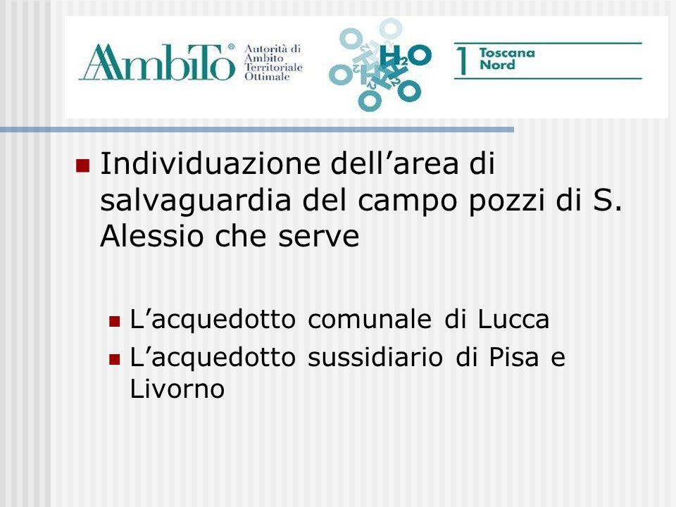 Individuazione dellarea di salvaguardia del campo pozzi di S. Alessio che serve Lacquedotto comunale di Lucca Lacquedotto sussidiario di Pisa e Livorn