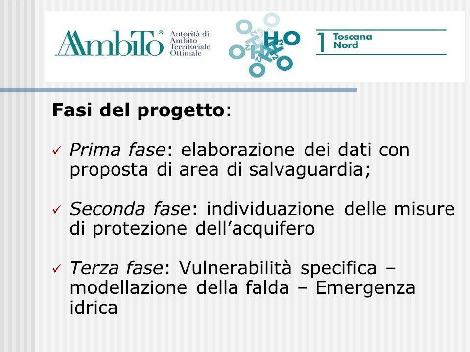 Fasi del progetto: Prima fase: elaborazione dei dati con proposta di area di salvaguardia; Seconda fase: individuazione delle misure di protezione del