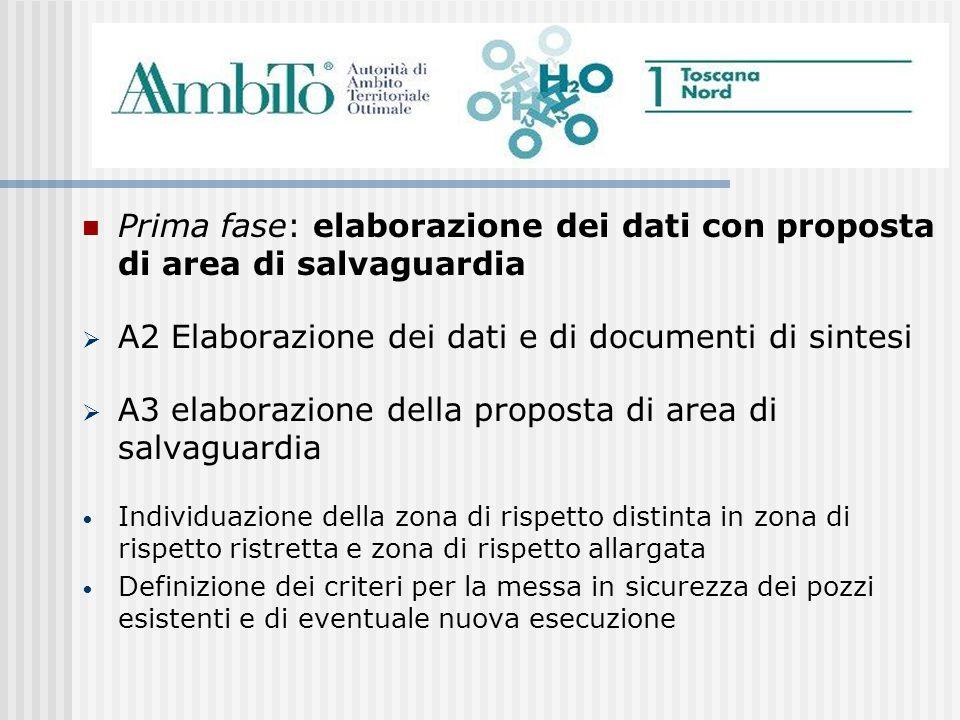 Prima fase: elaborazione dei dati con proposta di area di salvaguardia A2 Elaborazione dei dati e di documenti di sintesi A3 elaborazione della propos