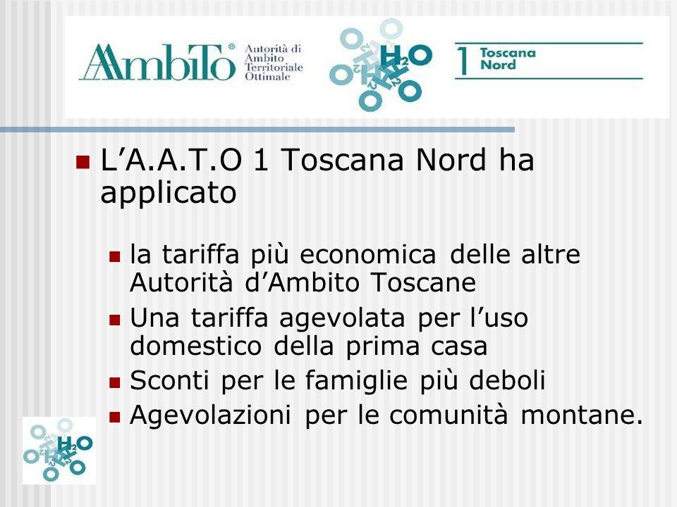 LA.A.T.O 1 Toscana Nord ha applicato la tariffa più economica delle altre Autorità dAmbito Toscane Una tariffa agevolata per luso domestico della prim