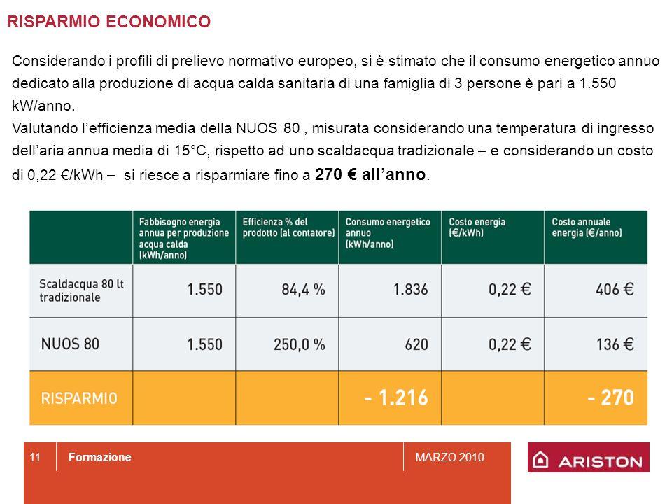 FormazioneMARZO 2010 11 RISPARMIO ECONOMICO Considerando i profili di prelievo normativo europeo, si è stimato che il consumo energetico annuo dedicat