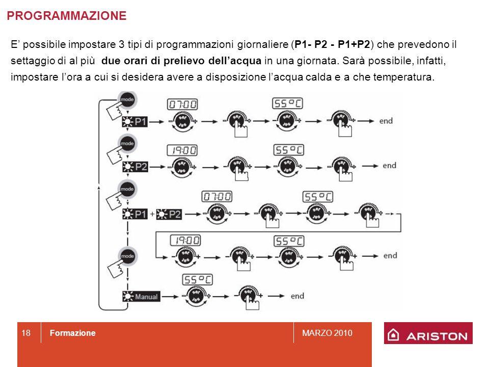 FormazioneMARZO 2010 18 PROGRAMMAZIONE E possibile impostare 3 tipi di programmazioni giornaliere (P1- P2 - P1+P2) che prevedono il settaggio di al pi