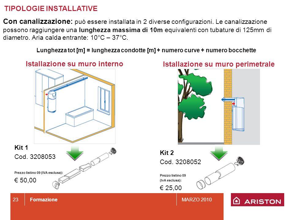 FormazioneMARZO 2010 23 Istallazione su muro perimetrale Con canalizzazione: può essere installata in 2 diverse configurazioni. Le canalizzazione poss